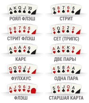 видео покер онлайн бесплатно